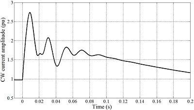جریان سیم پیچ کنترل به ازای بدترین شرایط افت ولتاژ