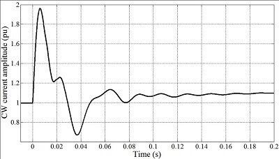 جریان سیم یچ کنترل به ازای بدترین شرایط افت ولتاژ و با 36 درصد افزایش ولتاژ مبدل